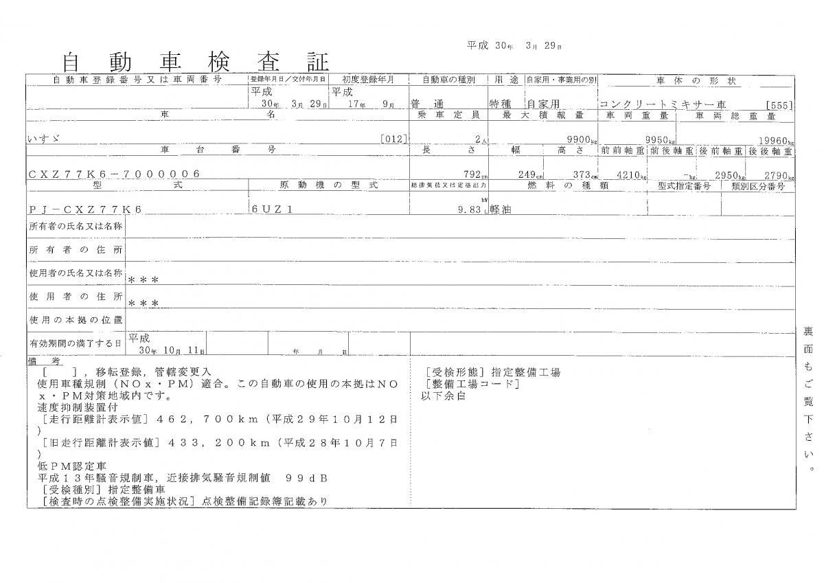 中古ミキサー車(生コン車) いすゞ ギガ